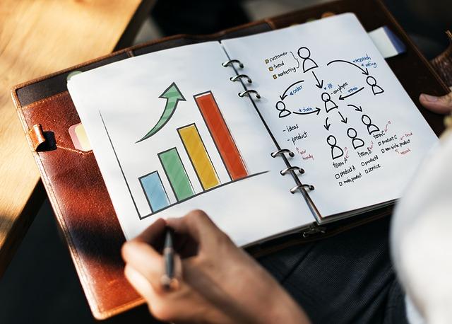 Estrategia financiera futuro